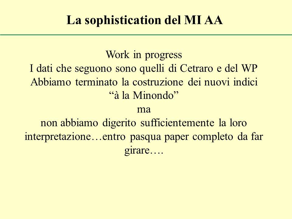 La sophistication del MI AA Work in progress I dati che seguono sono quelli di Cetraro e del WP Abbiamo terminato la costruzione dei nuovi indici à la Minondo ma non abbiamo digerito sufficientemente la loro interpretazione…entro pasqua paper completo da far girare….