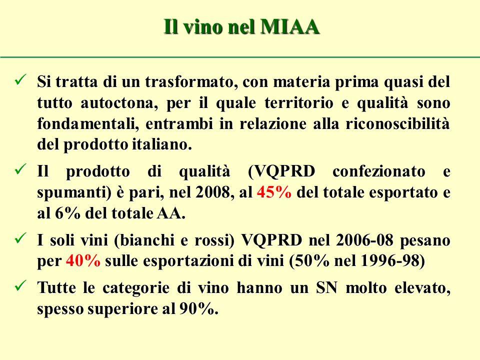 Si tratta di un trasformato, con materia prima quasi del tutto autoctona, per il quale territorio e qualità sono fondamentali, entrambi in relazione alla riconoscibilità del prodotto italiano.