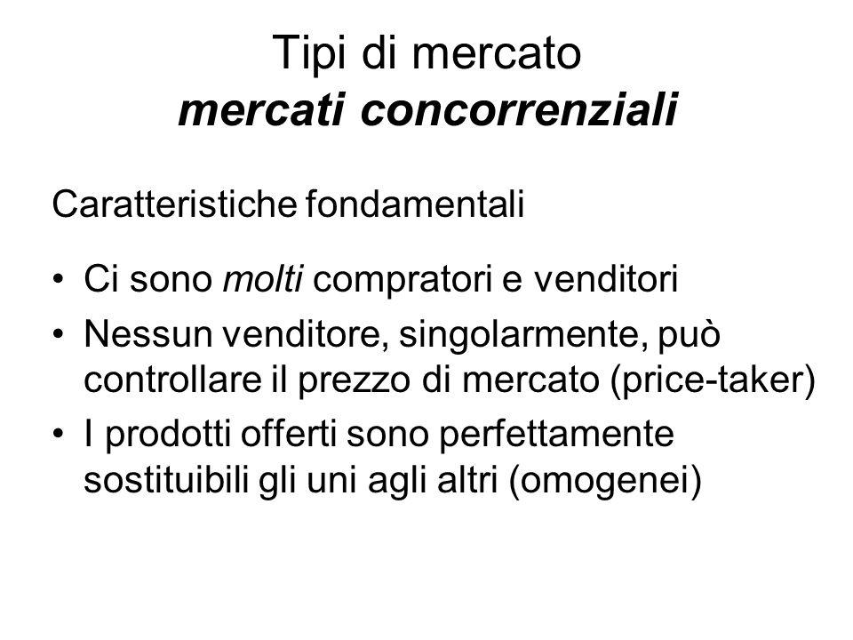 Tipi di mercato mercati concorrenziali Caratteristiche fondamentali Ci sono molti compratori e venditori Nessun venditore, singolarmente, può controll