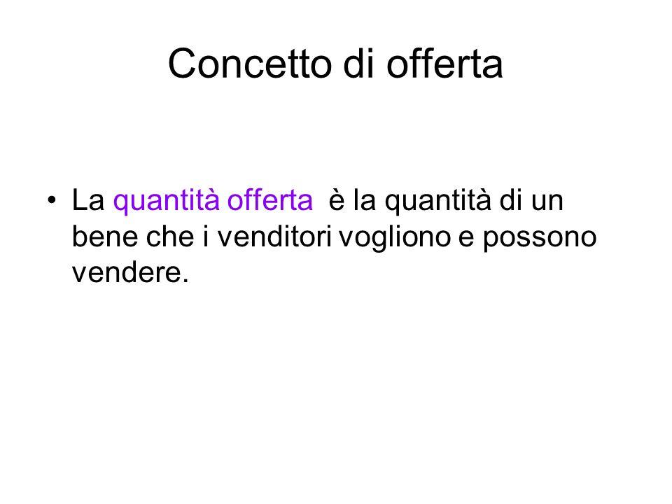 Concetto di offerta La quantità offerta è la quantità di un bene che i venditori vogliono e possono vendere.