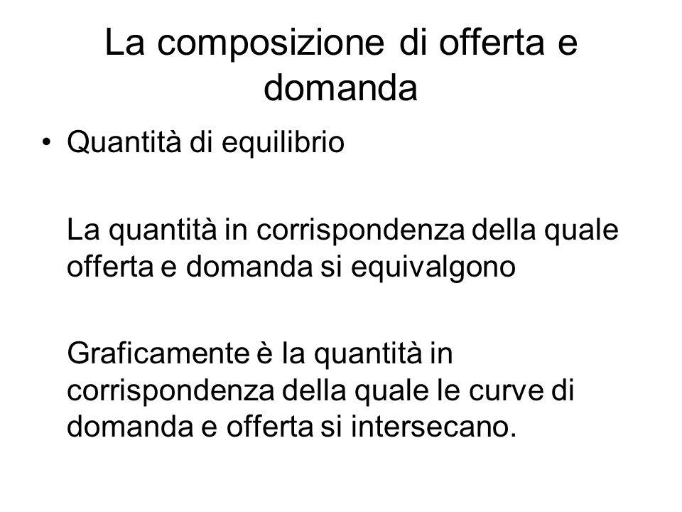 La composizione di offerta e domanda Quantità di equilibrio La quantità in corrispondenza della quale offerta e domanda si equivalgono Graficamente è