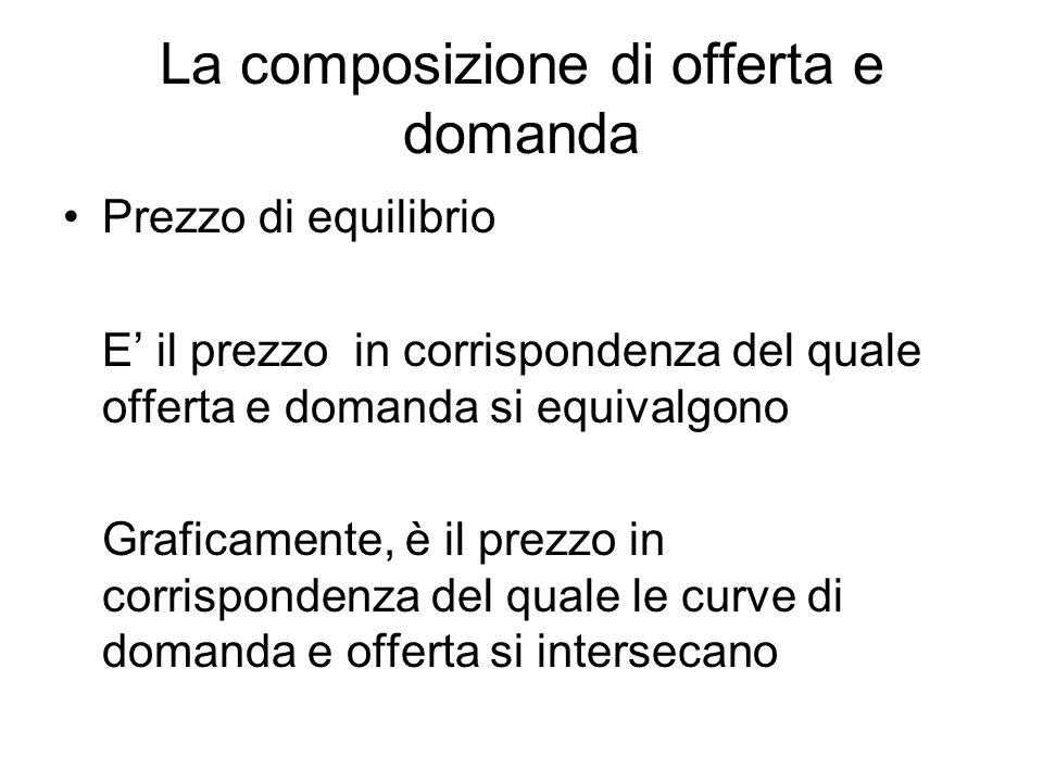 La composizione di offerta e domanda Prezzo di equilibrio E il prezzo in corrispondenza del quale offerta e domanda si equivalgono Graficamente, è il