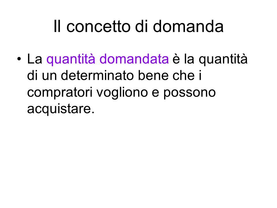 Il concetto di domanda La quantità domandata è la quantità di un determinato bene che i compratori vogliono e possono acquistare.