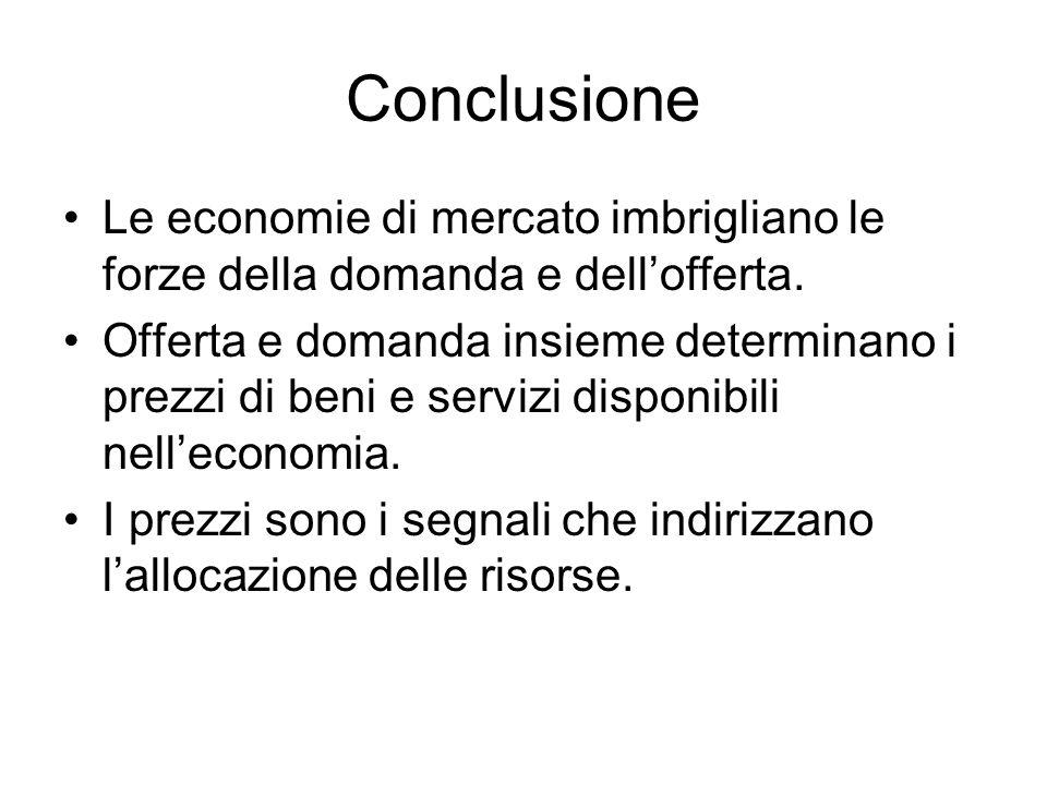 Conclusione Le economie di mercato imbrigliano le forze della domanda e dellofferta. Offerta e domanda insieme determinano i prezzi di beni e servizi