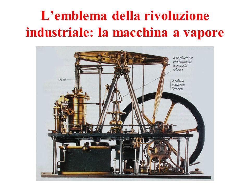 Lemblema della rivoluzione industriale: la macchina a vapore