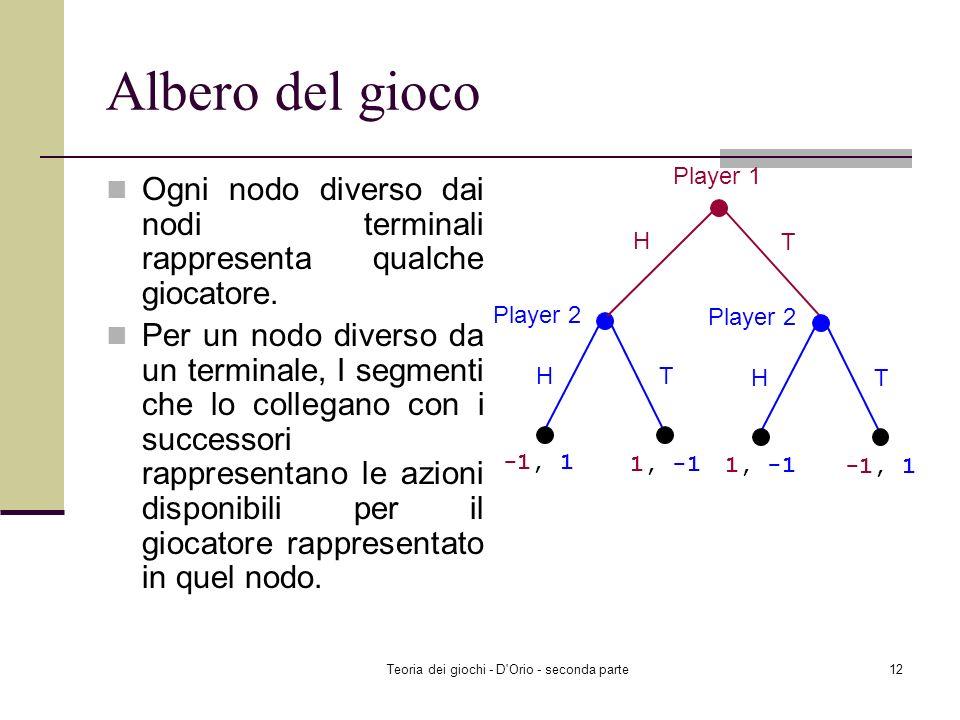Teoria dei giochi - D'Orio - seconda parte11 Albero del gioco Se un nodo x è un successore del nodo y allora y è chiamato predecessore di x. In un alb