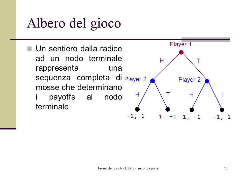 Teoria dei giochi - D'Orio - seconda parte12 Albero del gioco Ogni nodo diverso dai nodi terminali rappresenta qualche giocatore. Per un nodo diverso