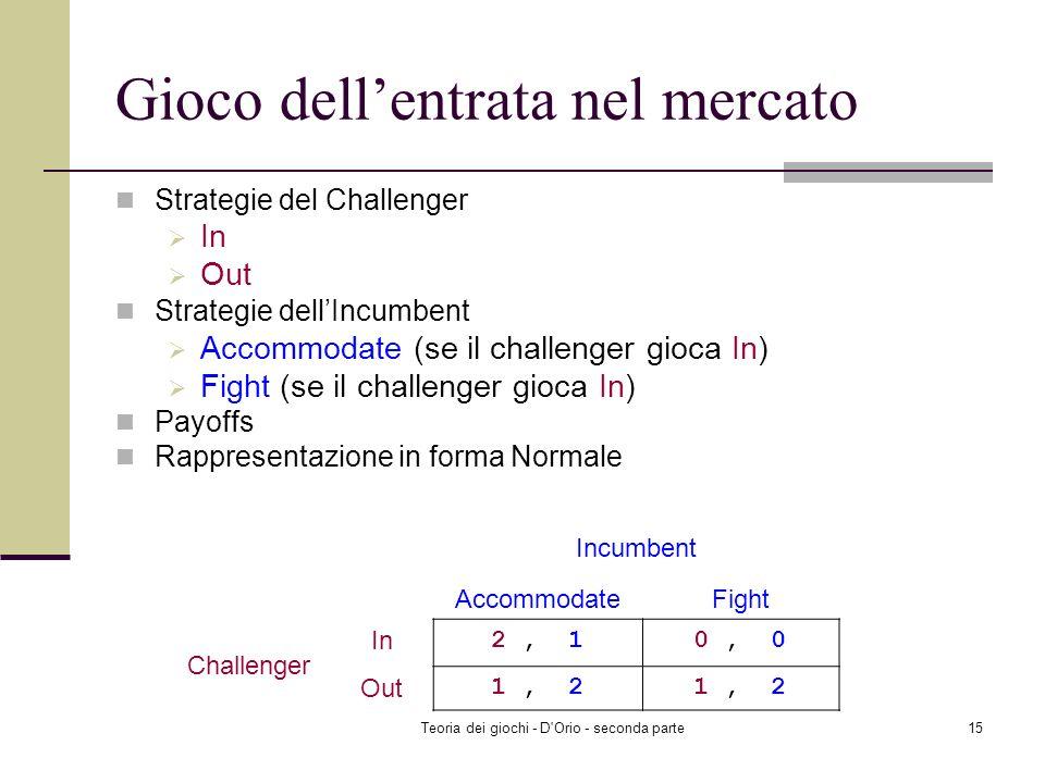 Teoria dei giochi - D'Orio - seconda parte14 Strategia La strategia di un giocatore è un piano di azioni completo. La strategia (o il piano completo d