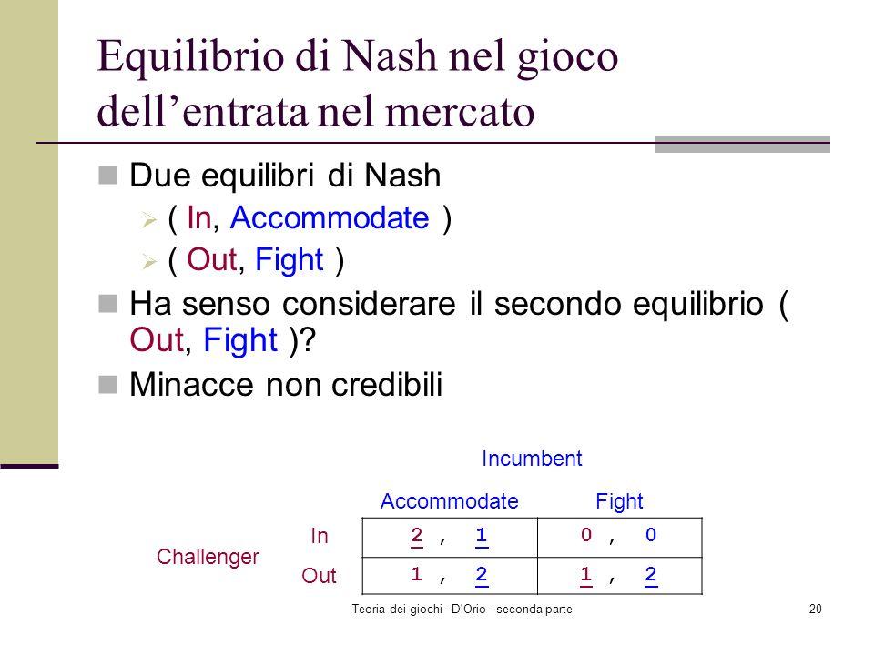 Teoria dei giochi - D'Orio - seconda parte19 Equilibrio di Nash Linsieme degli equilibri di Nash in un gioco dinamico ad informazione completa è linsi