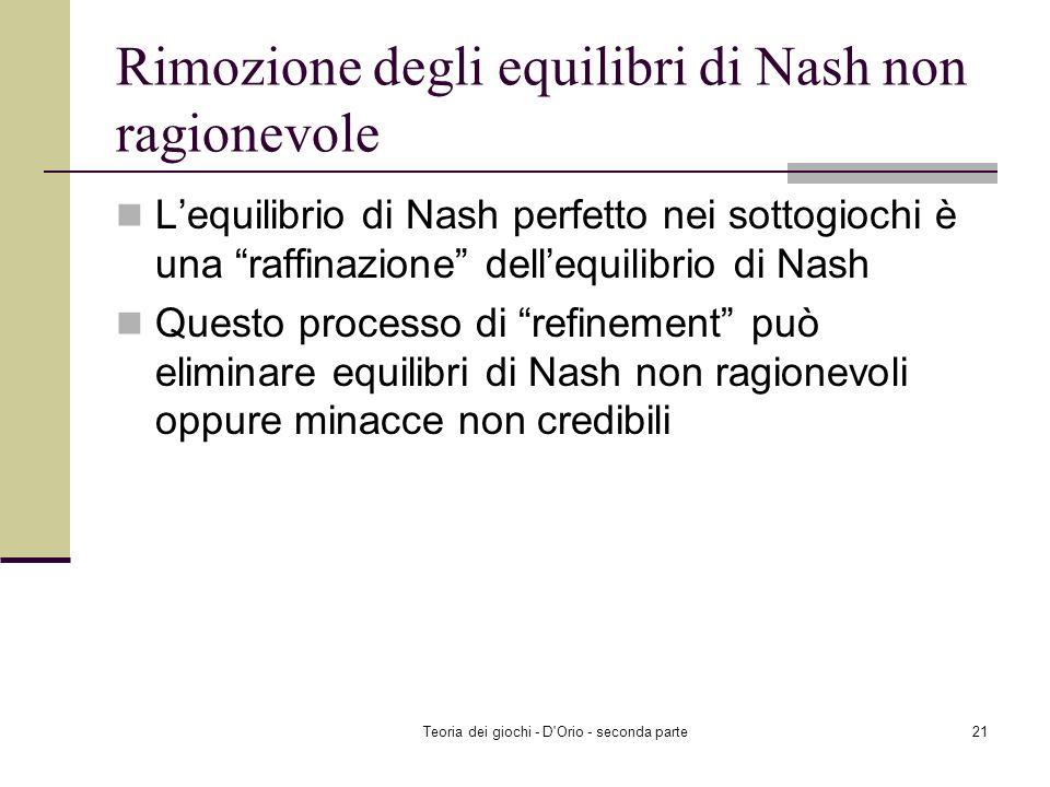 Teoria dei giochi - D'Orio - seconda parte20 Equilibrio di Nash nel gioco dellentrata nel mercato Due equilibri di Nash ( In, Accommodate ) ( Out, Fig