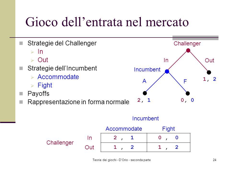 Teoria dei giochi - D'Orio - seconda parte23 Strategia e payoff Una strategia per un giocatore è un piano di azione completo. Specifica una azione fat