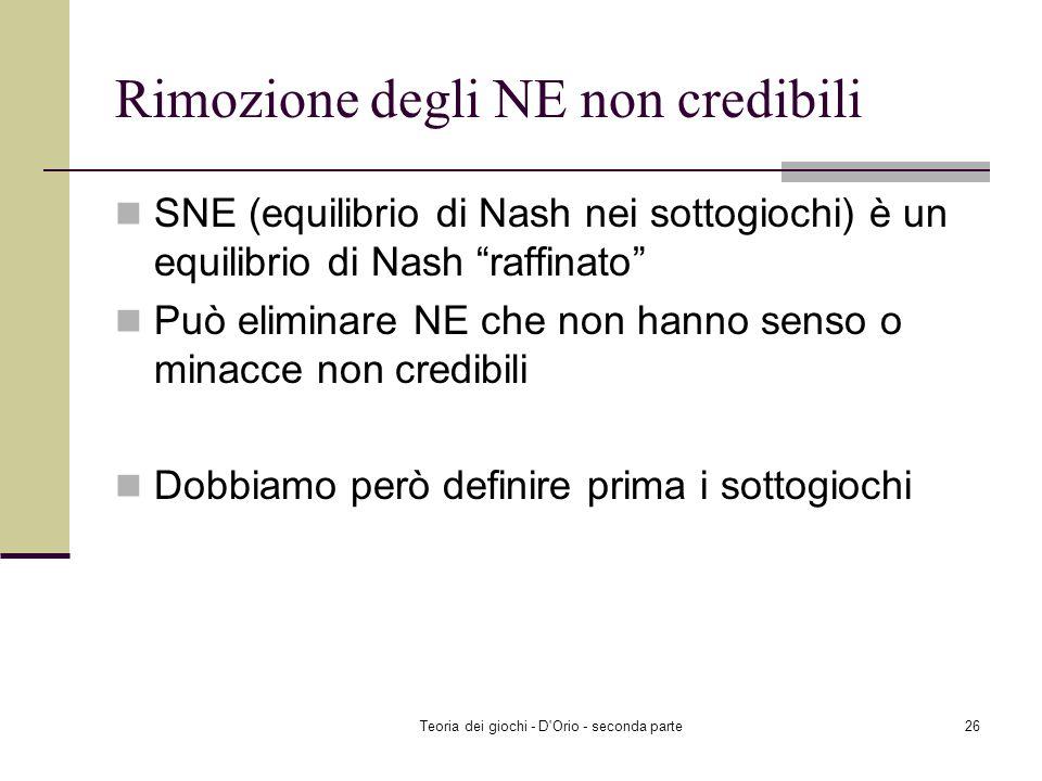 Teoria dei giochi - D'Orio - seconda parte25 Equilibrio di Nash nel gioco dellentrata nel mercato Due equilibri di Nash ( In, Accommodate ) ( Out, Fig
