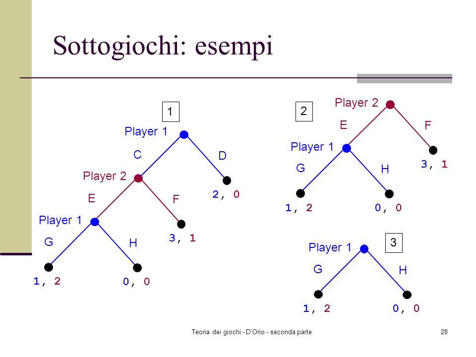 Teoria dei giochi - D'Orio - seconda parte27 Sottogioco Un sottogioco in un gioco ad albero comincia in un nodo non terminale e include tutti i nodi e