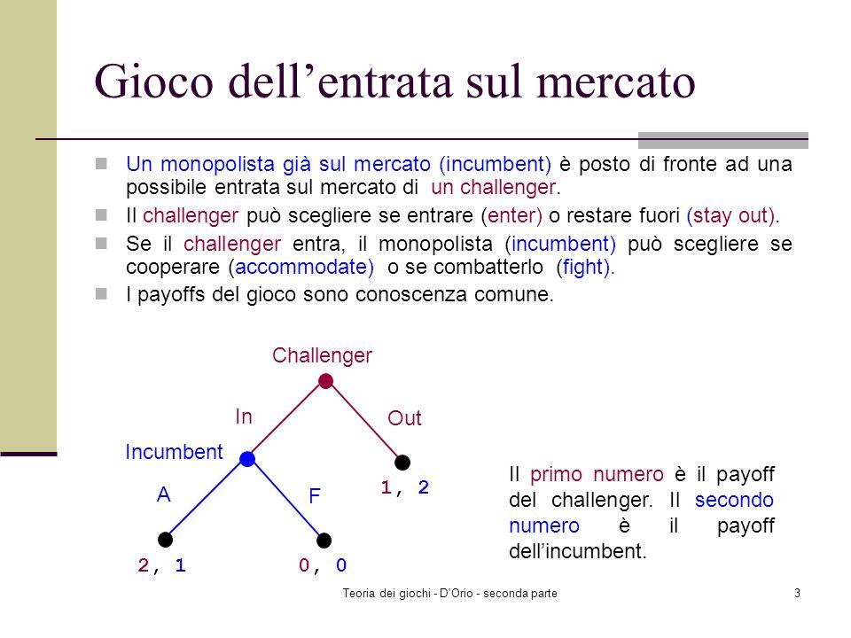 Teoria dei giochi - D Orio - seconda parte13 Albero del gioco Un sentiero dalla radice ad un nodo terminale rappresenta una sequenza completa di mosse che determinano i payoffs al nodo terminale Player 1 Player 2 H T -1, 1 1, -1 H T Player 2 H T 1, -1 -1, 1