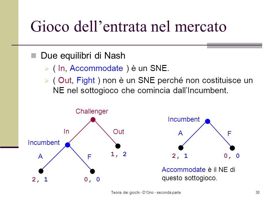 Teoria dei giochi - D'Orio - seconda parte29 Equilibrio di Nash perfetto nei sottogiochi (SNE) Un equilibrio di Nash equilibrium of a dynamic gadi un