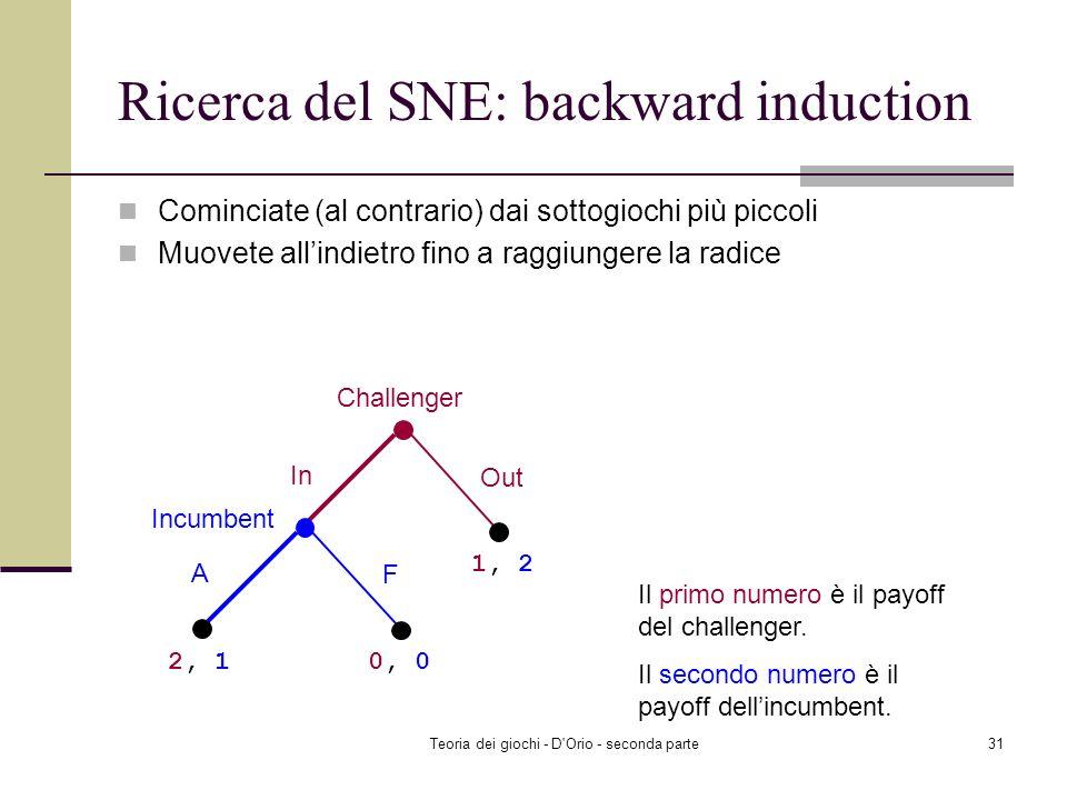 Teoria dei giochi - D'Orio - seconda parte30 Gioco dellentrata nel mercato Due equilibri di Nash ( In, Accommodate ) è un SNE. ( Out, Fight ) non è un