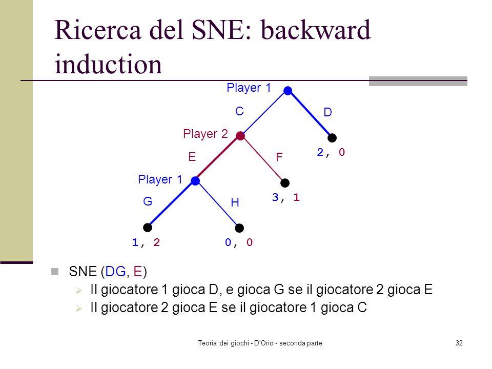 Teoria dei giochi - D'Orio - seconda parte31 Ricerca del SNE: backward induction Cominciate (al contrario) dai sottogiochi più piccoli Muovete allindi