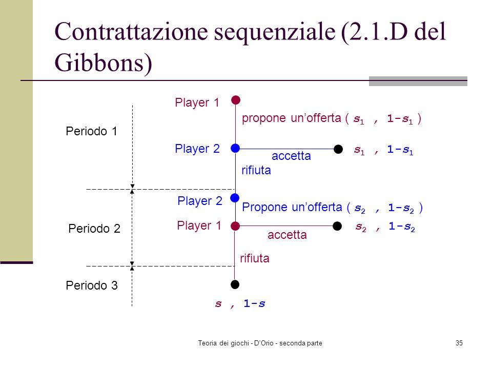 Teoria dei giochi - D'Orio - seconda parte34 Contrattazione sequenziale (2.1.D del Gibbons) I giocatori 1 e 2 stanno contrattando su un dollaro. La se