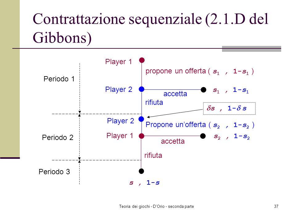 Teoria dei giochi - D'Orio - seconda parte36 Soluzione del gioco di contrattazione con la backward induction Periodo 2: Il giocatore 1 accetta s 2 se