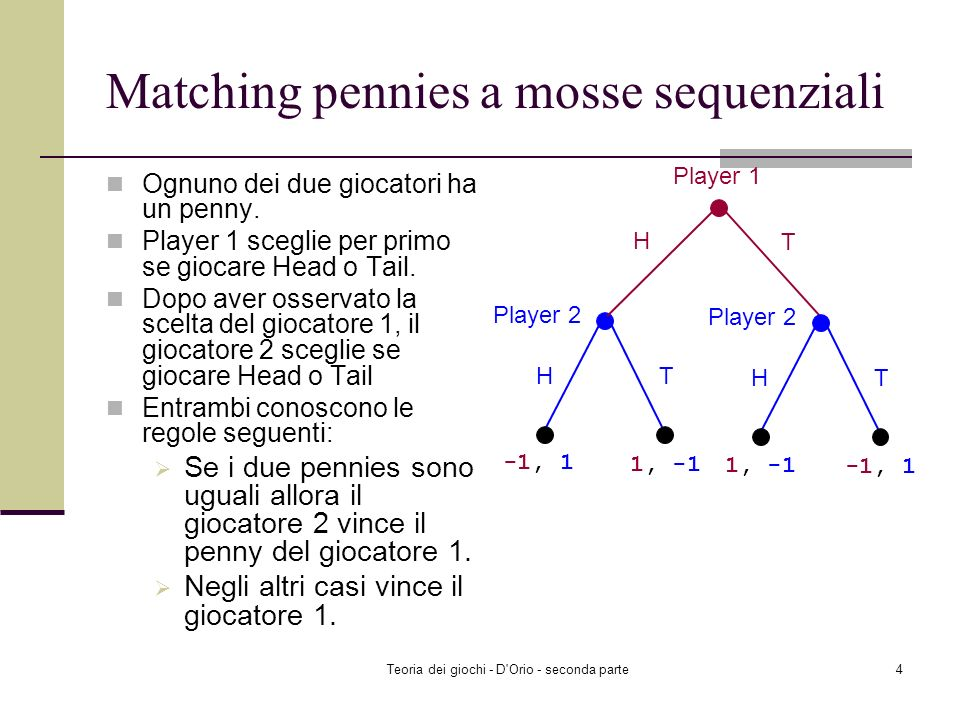 Teoria dei giochi - D Orio - seconda parte4 Matching pennies a mosse sequenziali Ognuno dei due giocatori ha un penny.