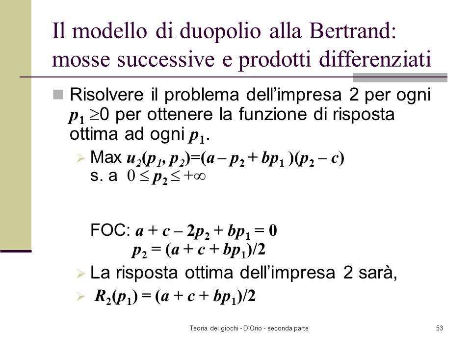 Teoria dei giochi - D'Orio - seconda parte52 Il modello di duopolio alla Bertrand: mosse successive e prodotti differenziati Due imprese: impresa 1 e