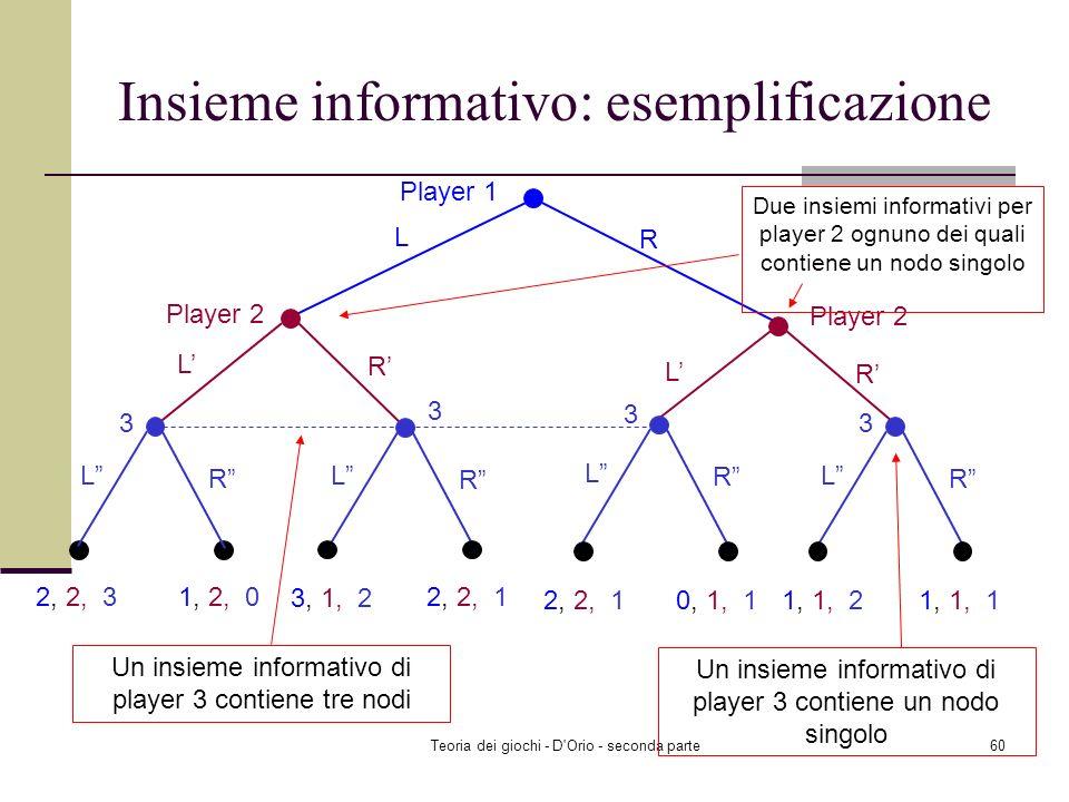 Teoria dei giochi - D'Orio - seconda parte59 Insieme informativo Definizione del Gibbons: Un insieme informativo per un giocatore è una serie di nodi