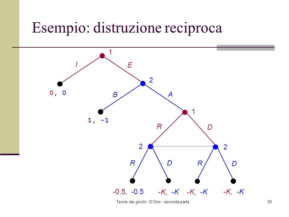 Teoria dei giochi - D'Orio - seconda parte64 Esempio: distruzione mutualmente assicurata Fra le due superpotenze, 1 e 2, cè stato un incidente diploma