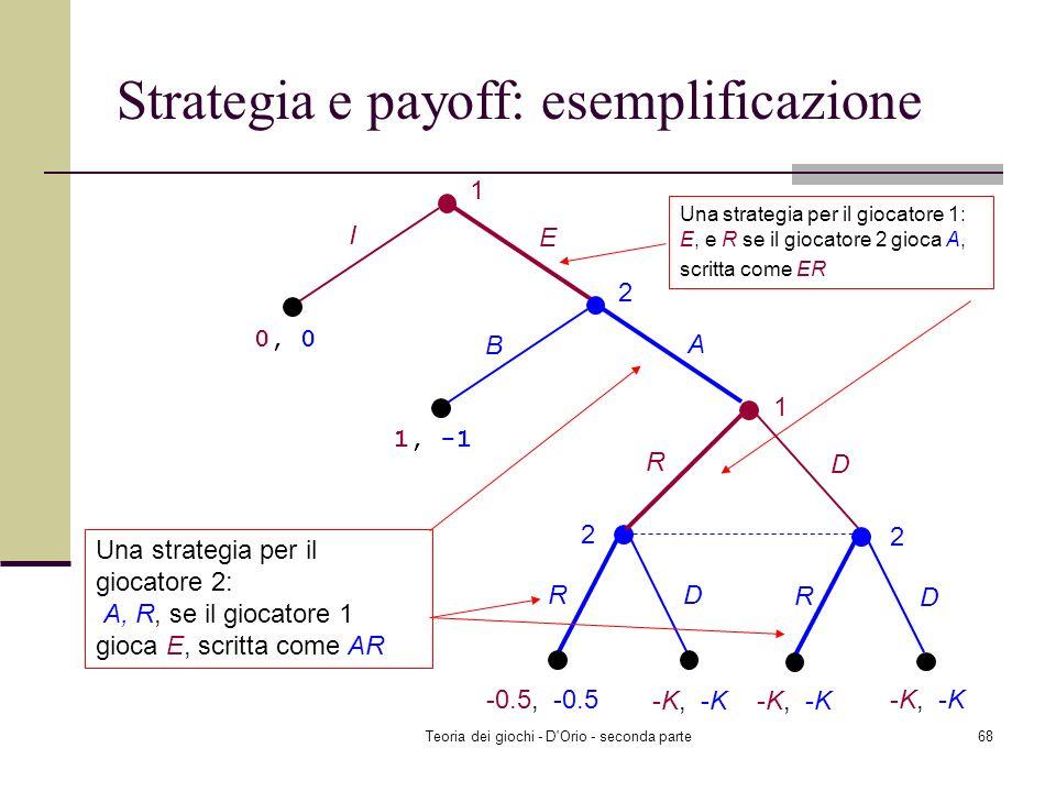Teoria dei giochi - D'Orio - seconda parte67 Strategia e payoff Una strategia è un piano completo di azione. Specifica una possibile azione per un gio