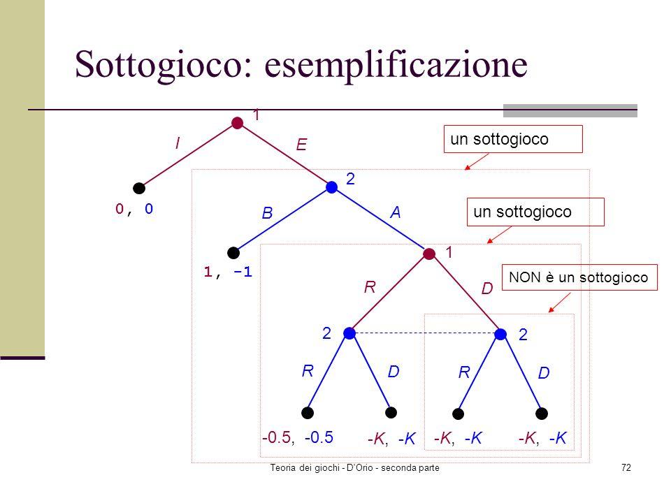 Teoria dei giochi - D'Orio - seconda parte71 Sottogioco Un sottogioco in un albero di gioco dinamico Comincia ad un insieme informativo singletone (ch