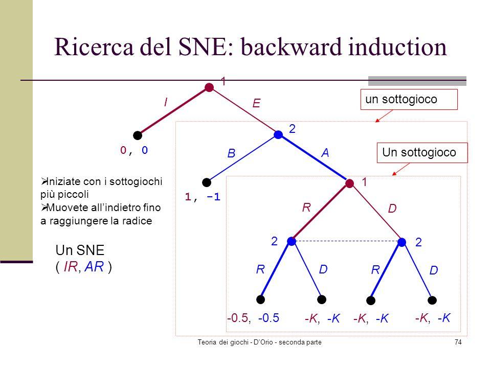 Teoria dei giochi - D'Orio - seconda parte73 Equilibrio di Nash perfetto nei sottogiochi LNE di un gioco dinamico è perfetto nei sottogiochi se le str