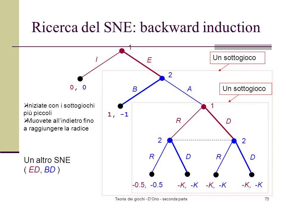 Teoria dei giochi - D'Orio - seconda parte74 Ricerca del SNE: backward induction 1 I E 0, 0 2 B A 1, -1 1 2 R D -0.5, -0.5 -K, -K R D R D 2 Un sottogi
