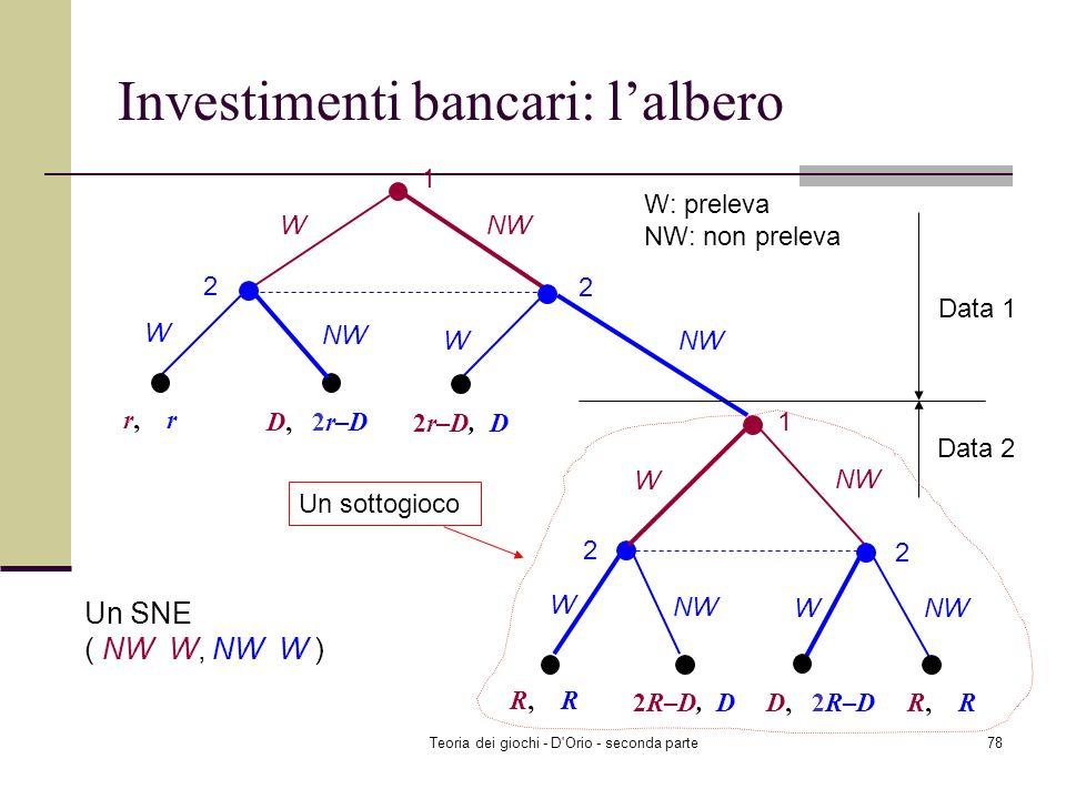 Teoria dei giochi - D'Orio - seconda parte77 Investimenti bancari: sequenza del gioco La sequenza del gioco è come segue Data 1 (prima che linvestimen