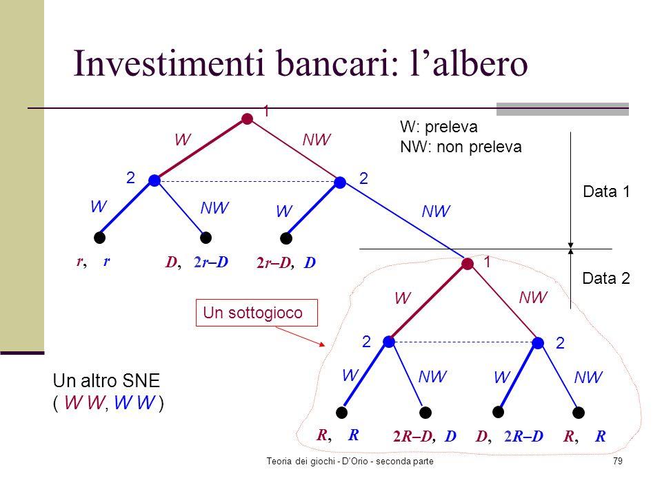 Teoria dei giochi - D'Orio - seconda parte78 Investimenti bancari: lalbero 1 W NW 2 W 1 2 W W W 2 Un sottogioco Un SNE ( NW W, NW W ) W r, r NW Data 1