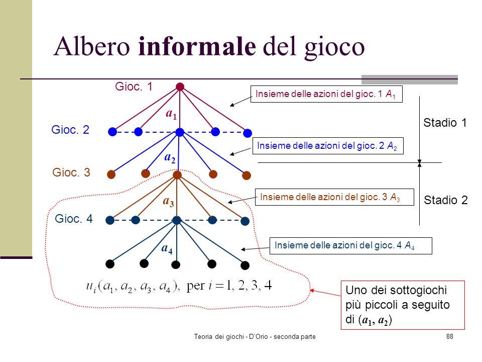Teoria dei giochi - D'Orio - seconda parte87 Generalizzazione del gioco dei dazi Quattro giocatori: 1, 2, 3, 4. La sequenza del gioco è come segue: St