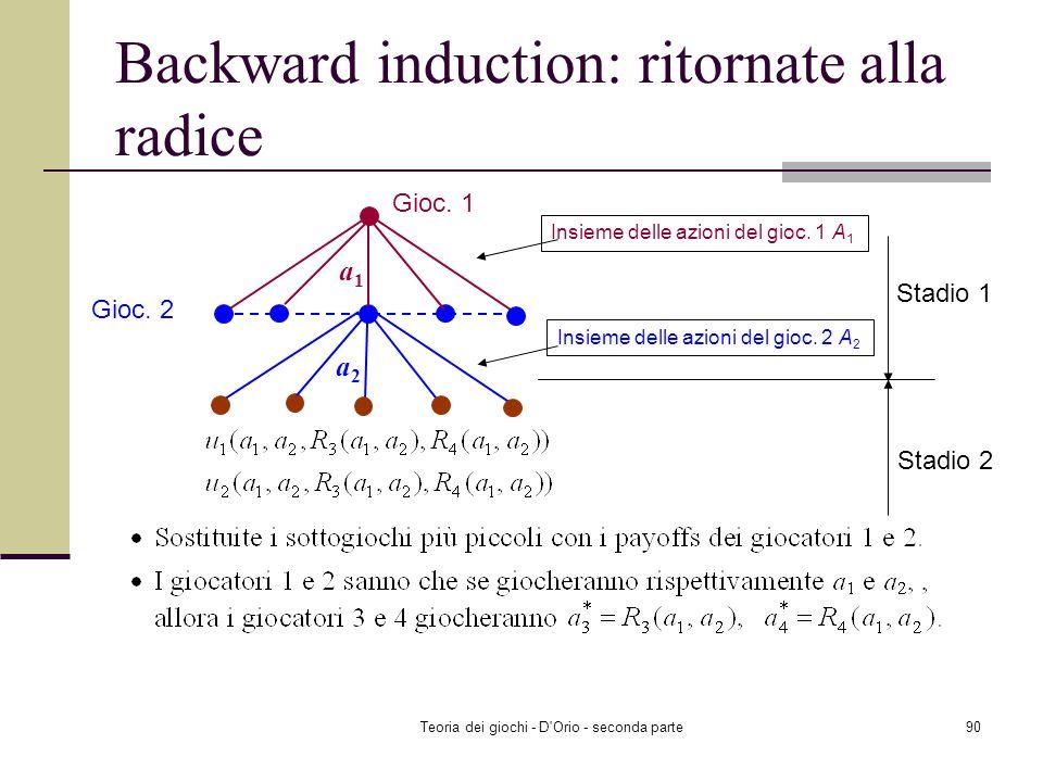 Teoria dei giochi - D'Orio - seconda parte89 Backward induction: risolvete il sottogioco più piccolo