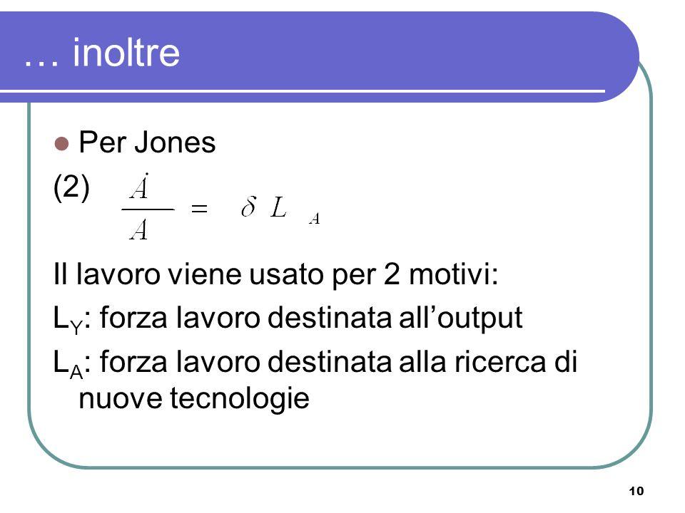 10 … inoltre Per Jones (2) Il lavoro viene usato per 2 motivi: L Y : forza lavoro destinata alloutput L A : forza lavoro destinata alla ricerca di nuove tecnologie