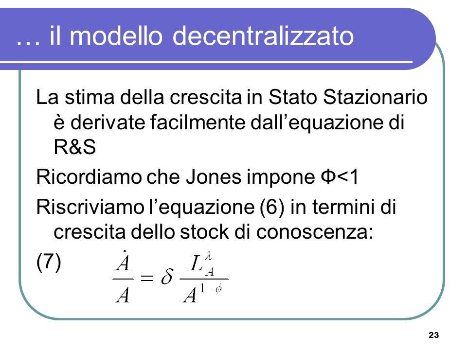 23 … il modello decentralizzato La stima della crescita in Stato Stazionario è derivate facilmente dallequazione di R&S Ricordiamo che Jones impone Ф<1 Riscriviamo lequazione (6) in termini di crescita dello stock di conoscenza: (7)