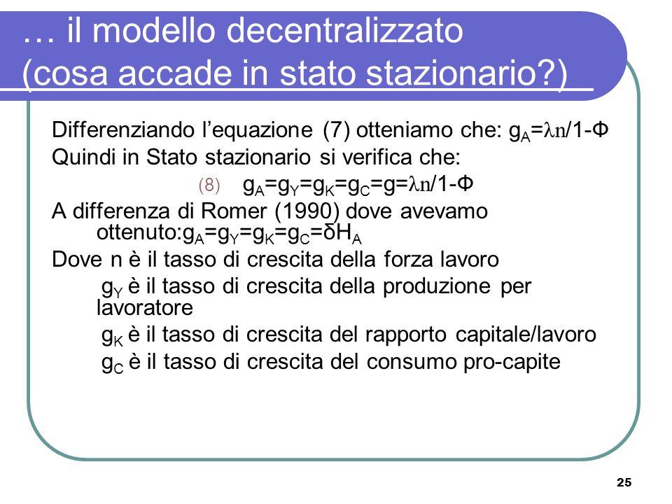 25 … il modello decentralizzato (cosa accade in stato stazionario?) Differenziando lequazione (7) otteniamo che: g A = λn /1-Ф Quindi in Stato stazionario si verifica che: (8) g A =g Y =g K =g C =g= λn /1-Ф A differenza di Romer (1990) dove avevamo ottenuto:g A =g Y =g K =g C =δH A Dove n è il tasso di crescita della forza lavoro g Y è il tasso di crescita della produzione per lavoratore g K è il tasso di crescita del rapporto capitale/lavoro g C è il tasso di crescita del consumo pro-capite