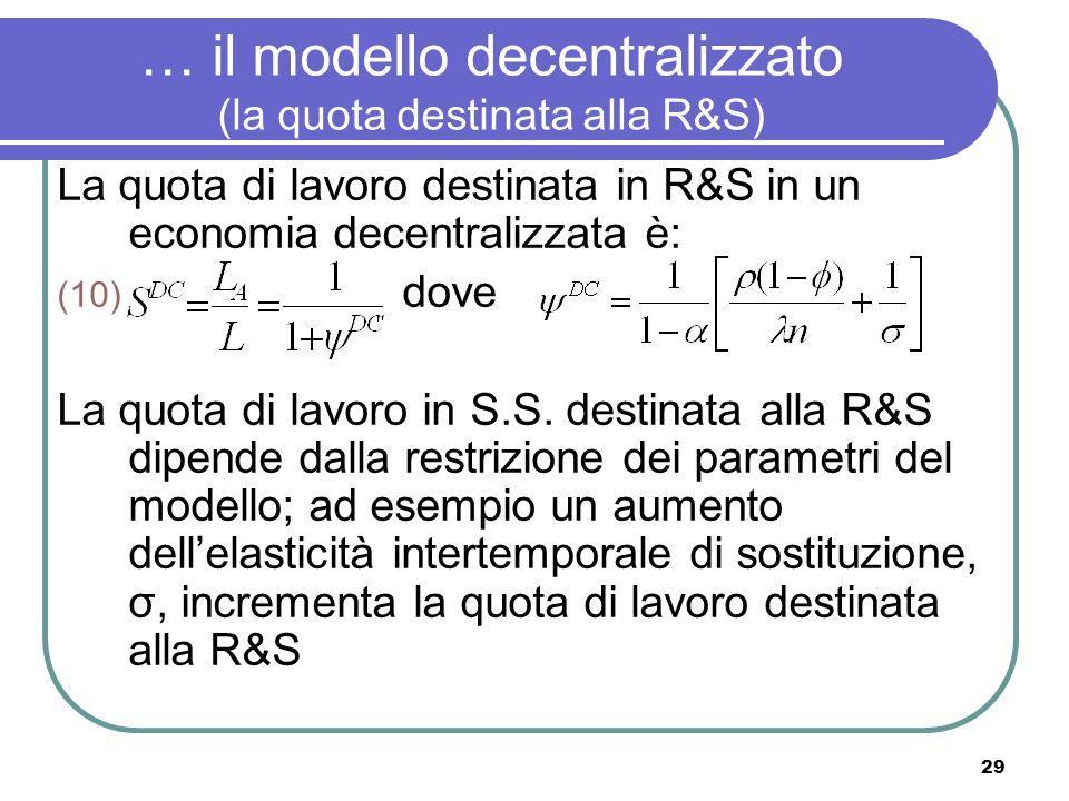 29 … il modello decentralizzato (la quota destinata alla R&S) La quota di lavoro destinata in R&S in un economia decentralizzata è: (10) dove La quota di lavoro in S.S.
