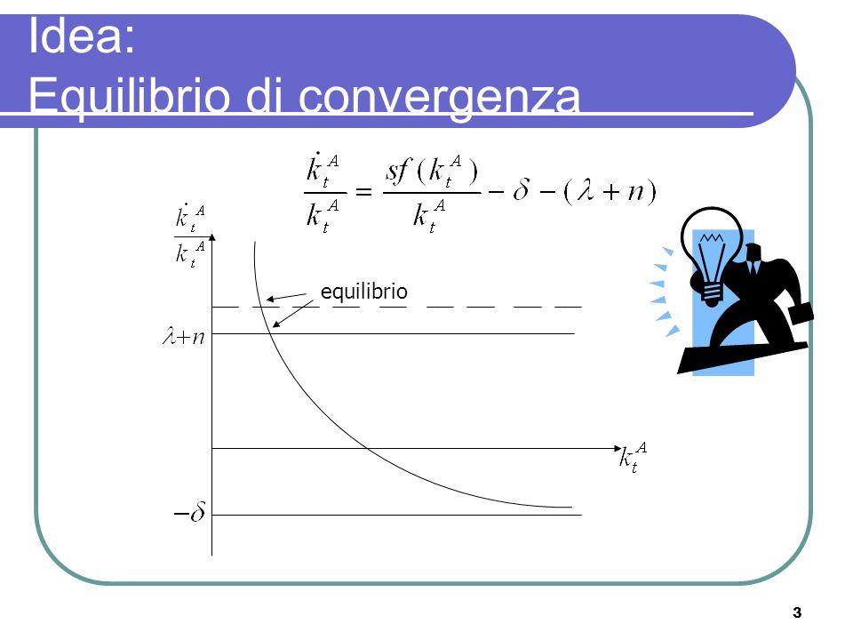3 Idea: Equilibrio di convergenza equilibrio