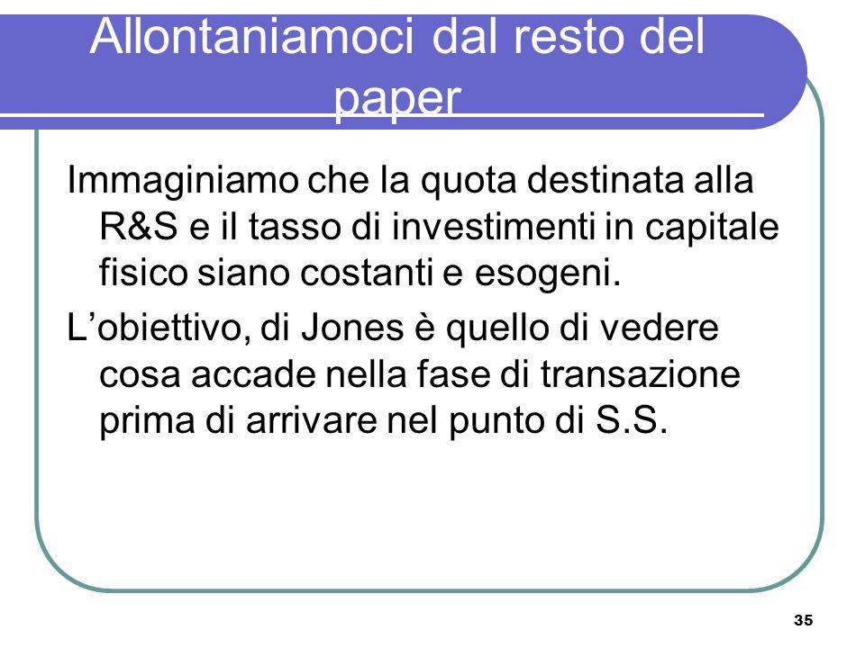 35 Allontaniamoci dal resto del paper Immaginiamo che la quota destinata alla R&S e il tasso di investimenti in capitale fisico siano costanti e esogeni.