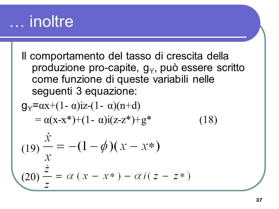 37 … inoltre Il comportamento del tasso di crescita della produzione pro-capite, g Y, può essere scritto come funzione di queste variabili nelle seguenti 3 equazione: g Y = αx+(1- α)iz-(1- α)(n+d) = α(x-x*)+(1- α)i(z-z*)+g* (18) (19) (20)