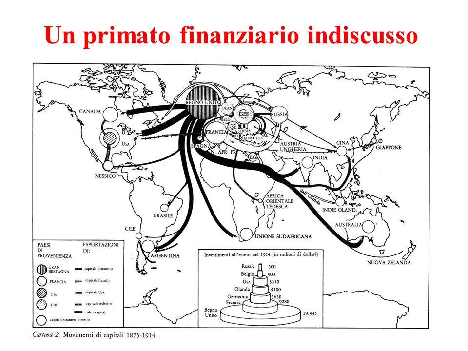 Il finanziamento della crescita commerciale
