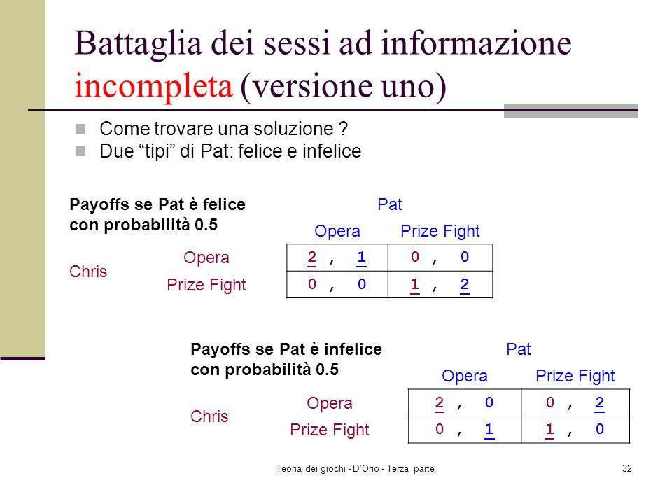 Teoria dei giochi - D'Orio - Terza parte31 Battaglia dei sessi ad informazione incompleta (versione uno) Adesso le preferenze di Pat dipendono dal fat
