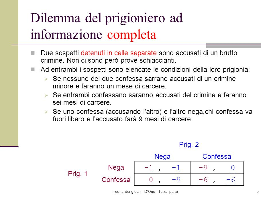 Teoria dei giochi - D Orio - Terza parte5 Dilemma del prigioniero ad informazione completa Due sospetti detenuti in celle separate sono accusati di un brutto crimine.