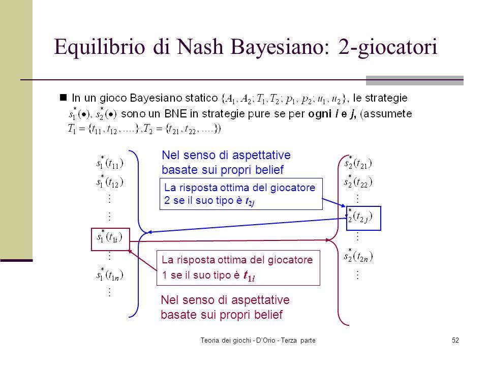 Teoria dei giochi - D'Orio - Terza parte51 Equilibrio di Nash Bayesiano: 2-giocatori