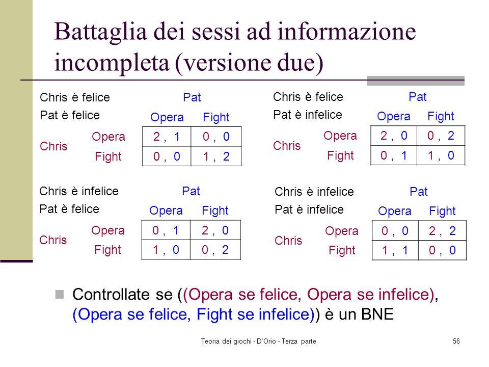 Teoria dei giochi - D'Orio - Terza parte55 Battaglia dei sessi ad informazione incompleta (versione due) La preferenza di Pat dipende dal fatto che si