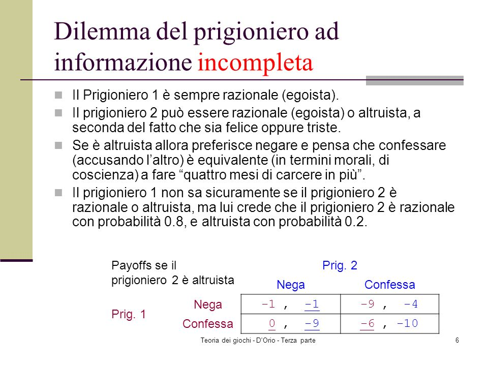 Teoria dei giochi - D Orio - Terza parte6 Dilemma del prigioniero ad informazione incompleta Il Prigioniero 1 è sempre razionale (egoista).