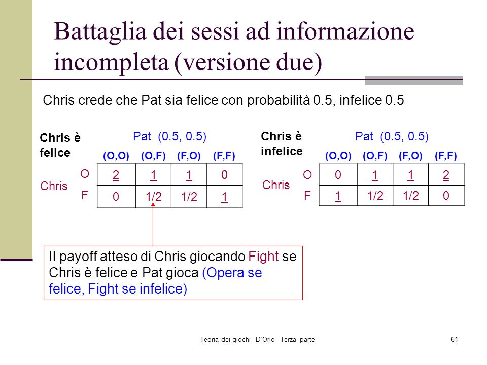 Teoria dei giochi - D'Orio - Terza parte60 Battaglia dei sessi ad informazione incompleta (versione due)