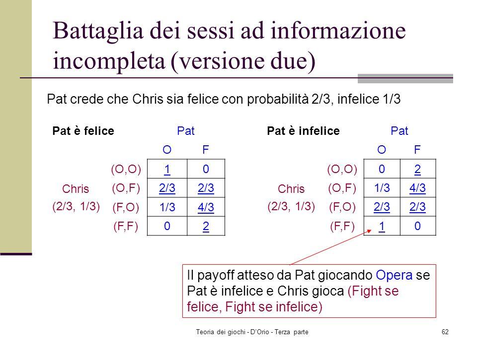 Teoria dei giochi - D'Orio - Terza parte61 Battaglia dei sessi ad informazione incompleta (versione due) Chris è infelice Pat (0.5, 0.5) (O,O)(O,F)(F,